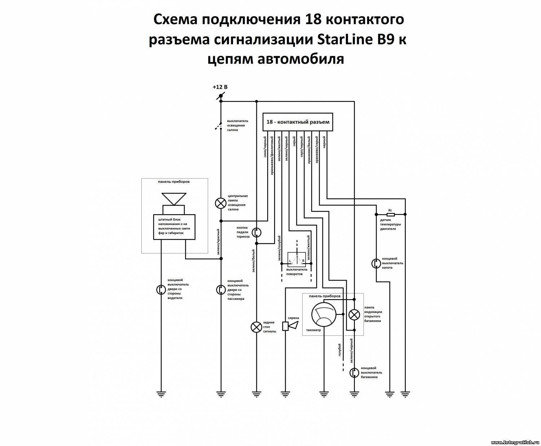 Сигнализация старлайн b9 схема установки